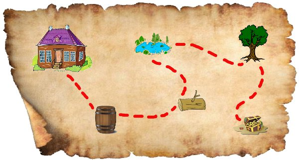 carte chasse au trésor Paper chase   treasure map   code   sign posted trail | A Treasure
